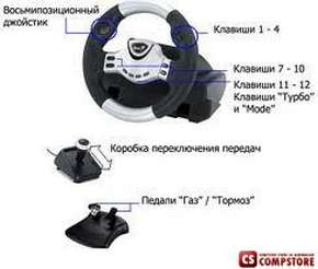 Игровой руль Genius Speed Wheel RV FF